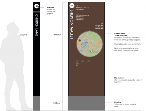 Wayfinding Signage Scheme: Call for Tenders